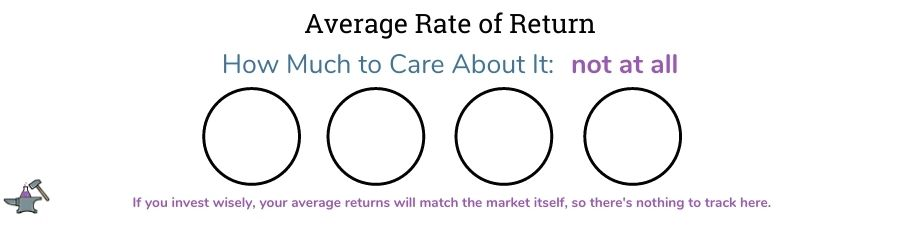 how much to care about average rate of return graphic