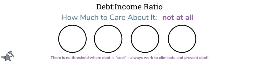 how much to care about debt income ratio graphic