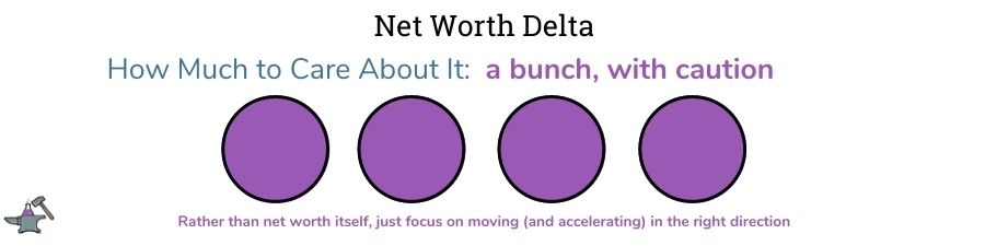 how much to care about net worth delta graphic