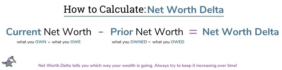 personal finance calculations new worth delta equation