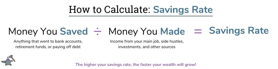 personal finance calculations savings rate equation