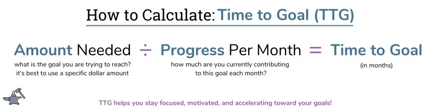 personal finance calculations time to goal equation